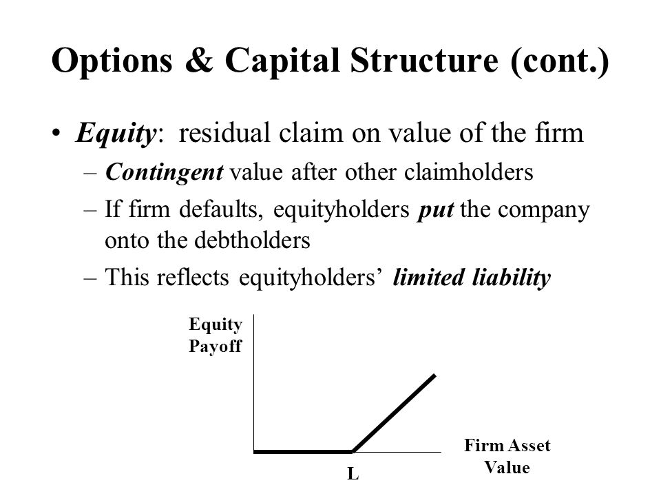 Options & Capital Structure (cont.)