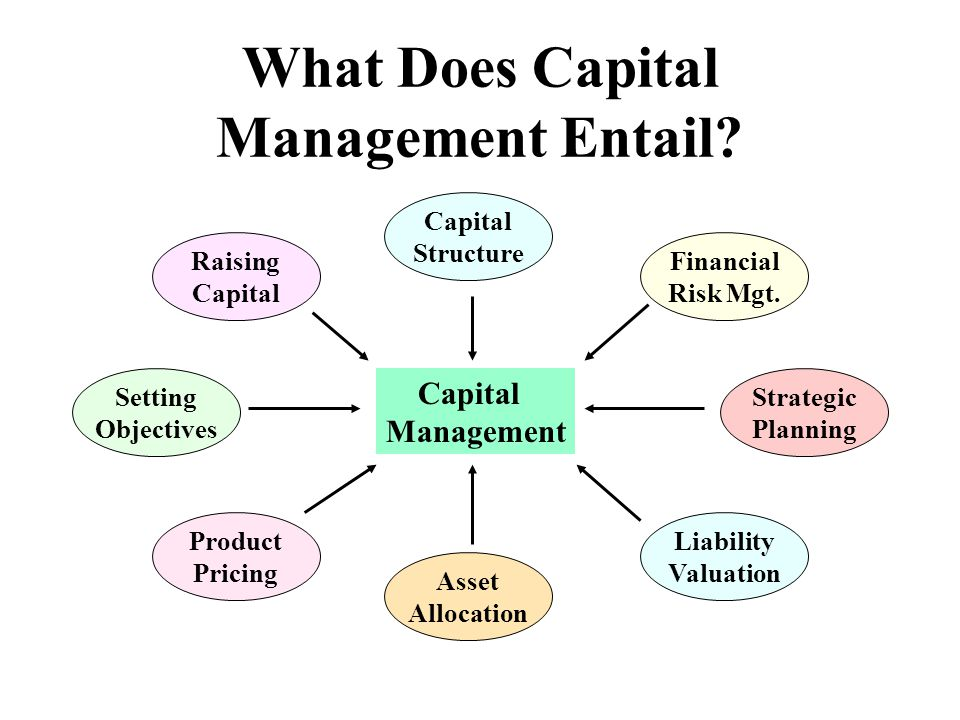 What Does Capital Management Entail