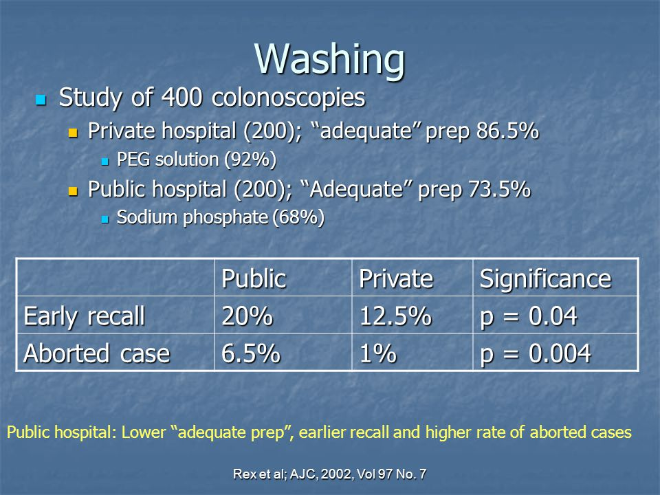 Washing Study of 400 colonoscopies Public Private Significance