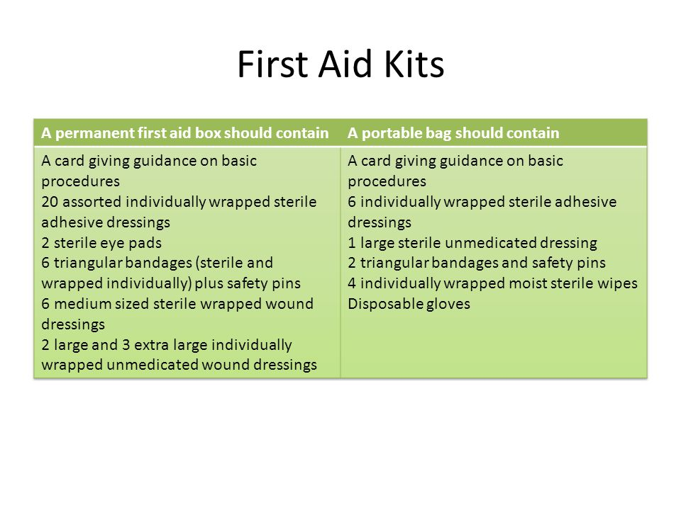 First Aid Kits A permanent first aid box should contain