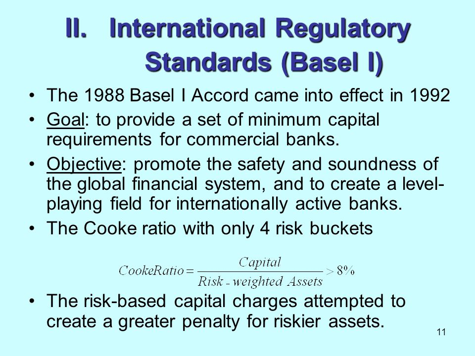 II. International Regulatory Standards (Basel I)
