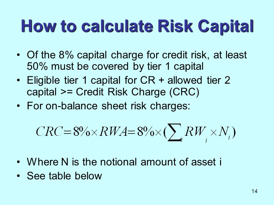 How to calculate Risk Capital