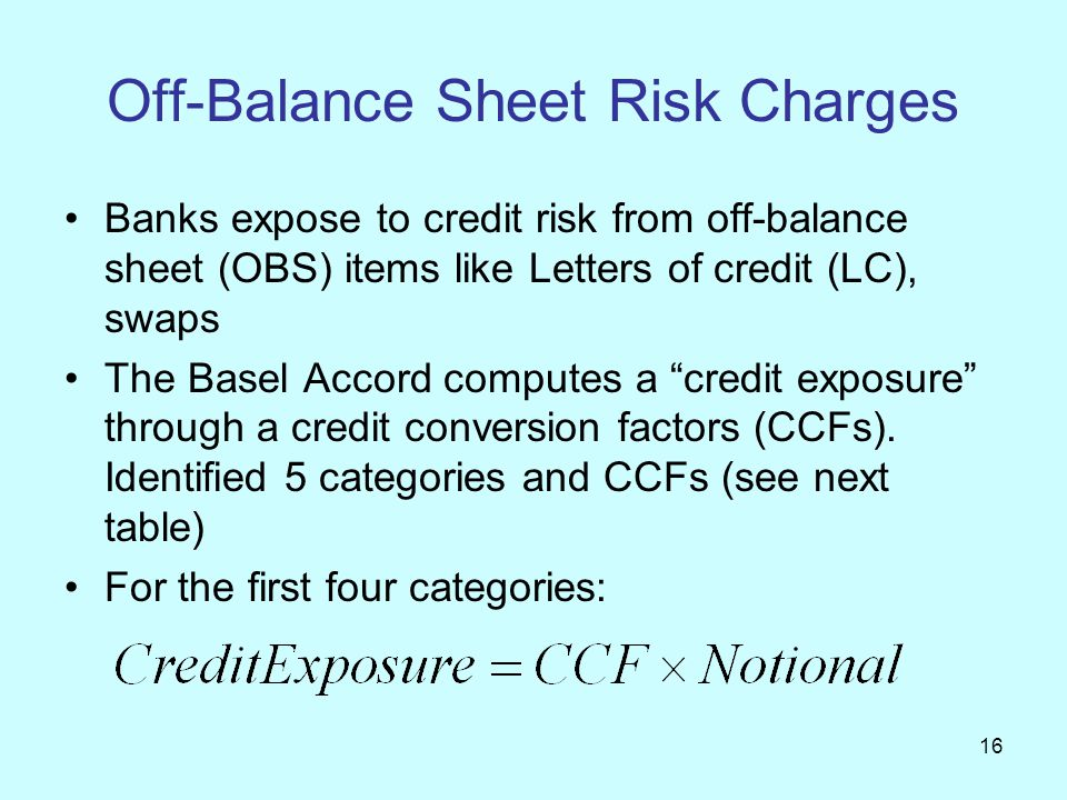 Off-Balance Sheet Risk Charges