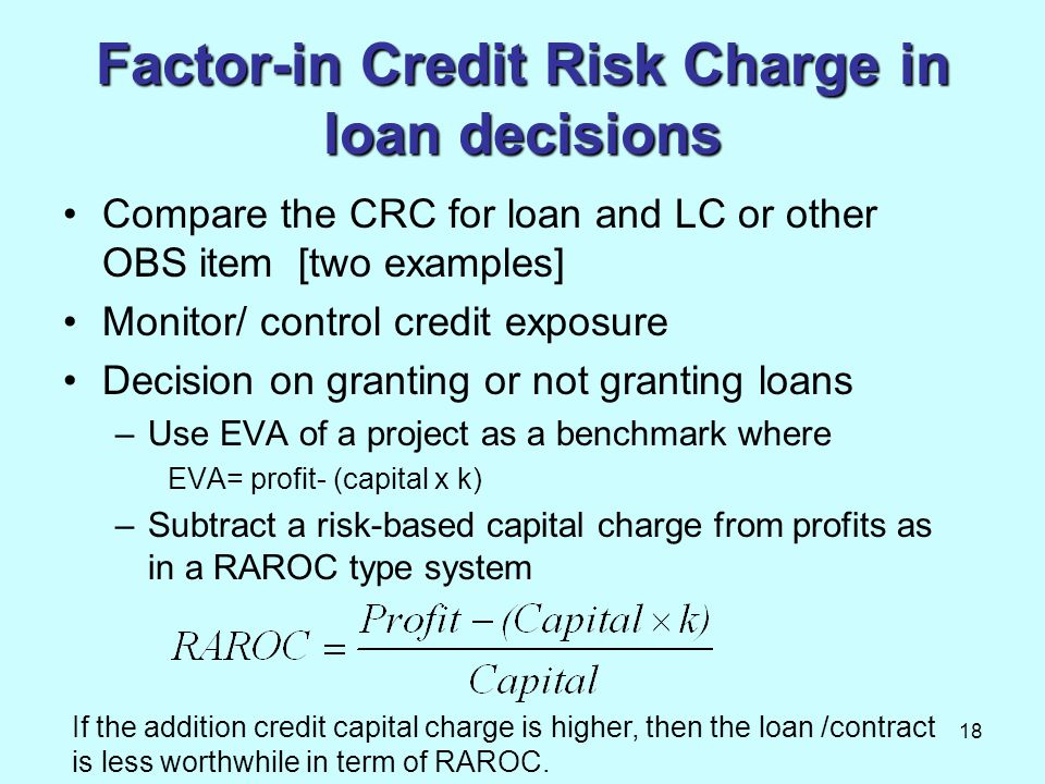 Factor-in Credit Risk Charge in loan decisions
