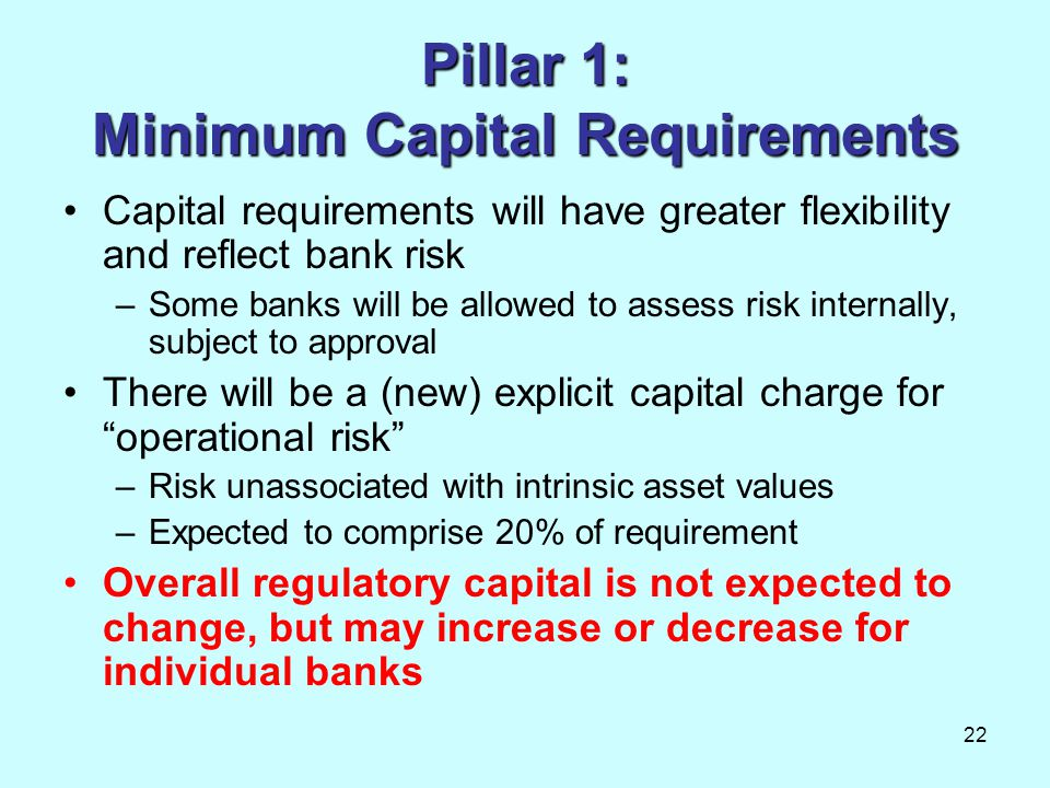 Pillar 1: Minimum Capital Requirements