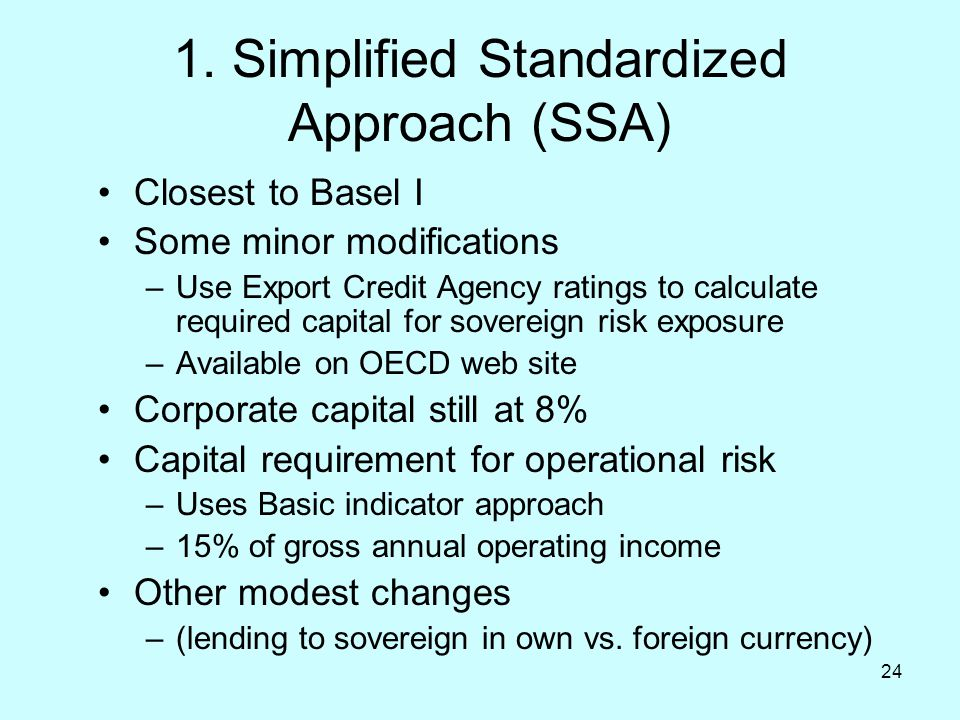 1. Simplified Standardized Approach (SSA)
