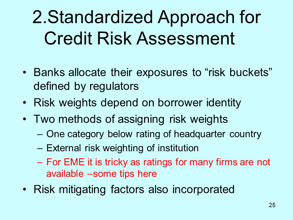 2.Standardized Approach for Credit Risk Assessment
