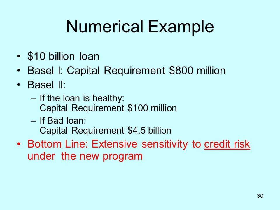Numerical Example $10 billion loan