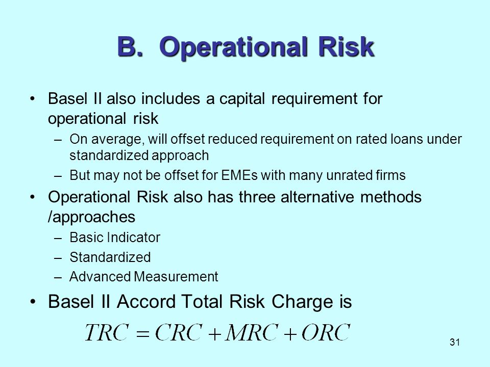 B. Operational Risk Basel II Accord Total Risk Charge is