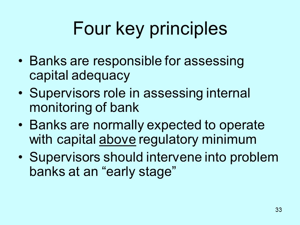 Four key principles Banks are responsible for assessing capital adequacy. Supervisors role in assessing internal monitoring of bank.