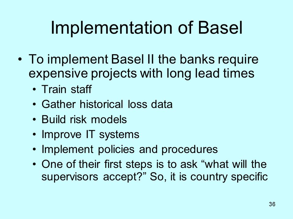 Implementation of Basel