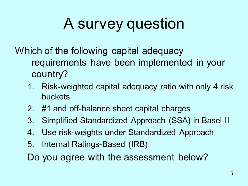 A survey question Which of the following capital adequacy requirements have been implemented in your country