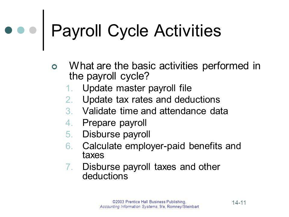 Payroll Cycle Activities