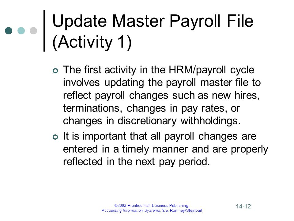 Update Master Payroll File (Activity 1)