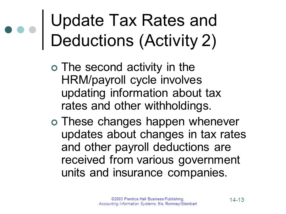 Update Tax Rates and Deductions (Activity 2)