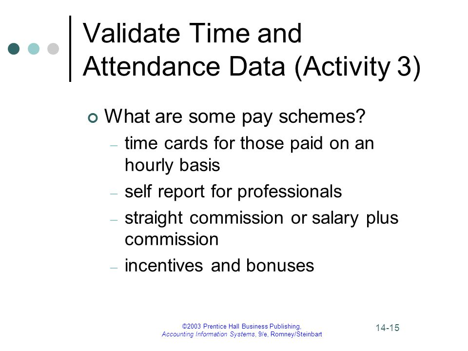 Validate Time and Attendance Data (Activity 3)