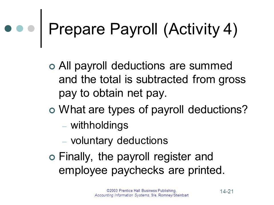 Prepare Payroll (Activity 4)