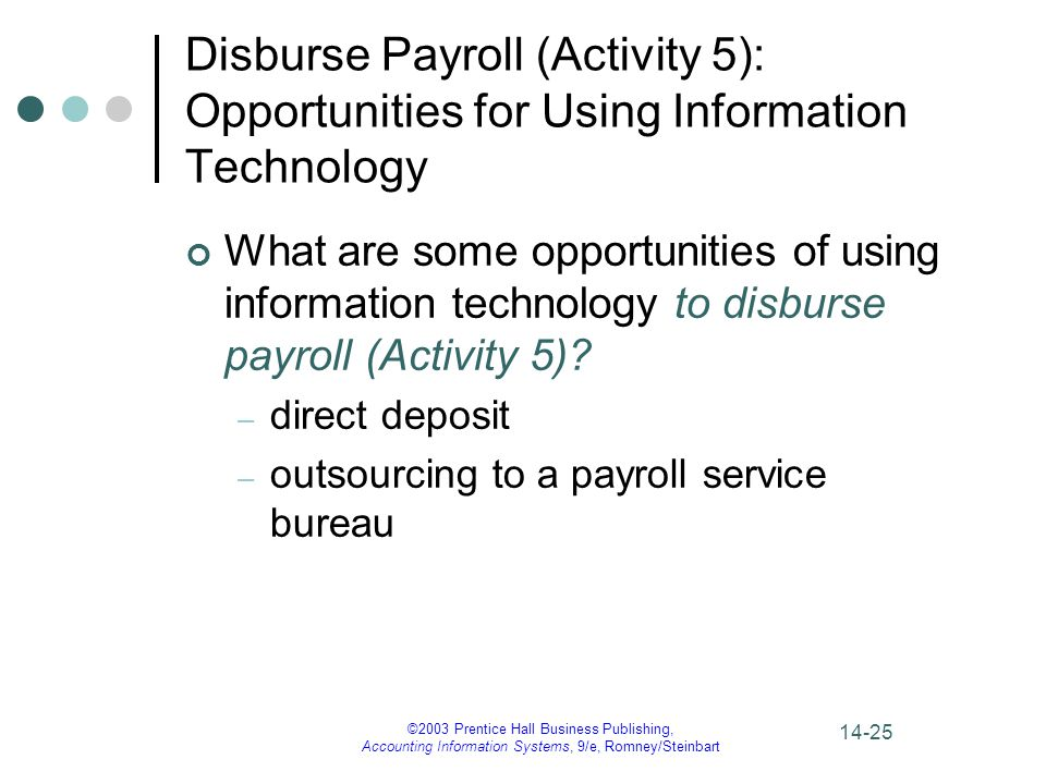 Disburse Payroll (Activity 5): Opportunities for Using Information Technology