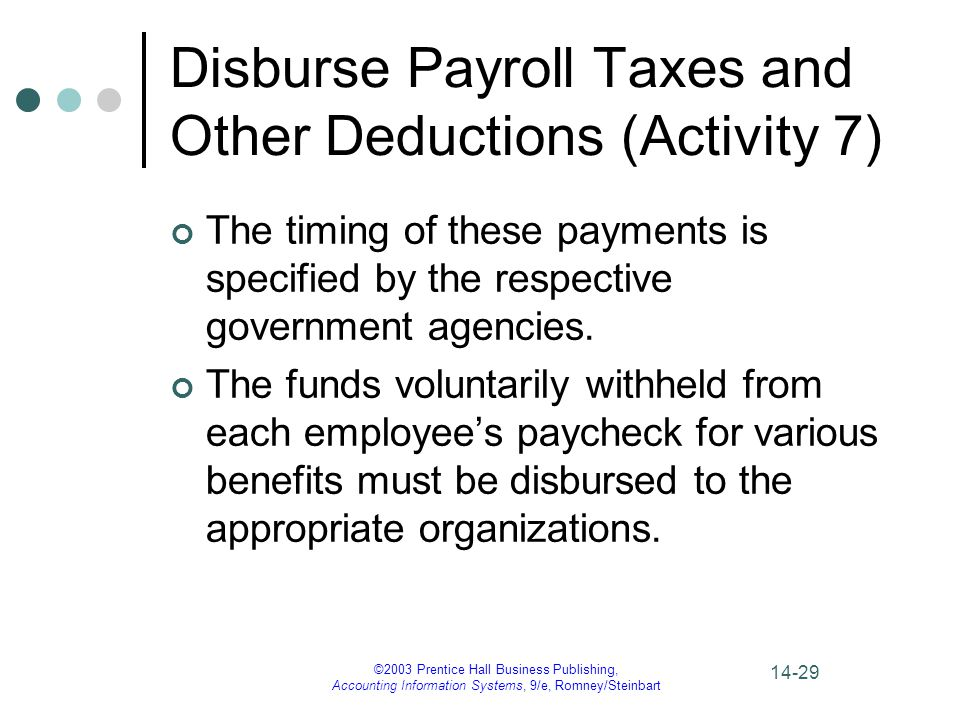 Disburse Payroll Taxes and Other Deductions (Activity 7)