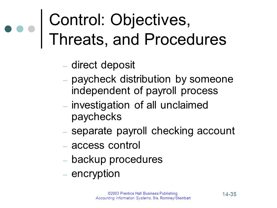 Control: Objectives, Threats, and Procedures