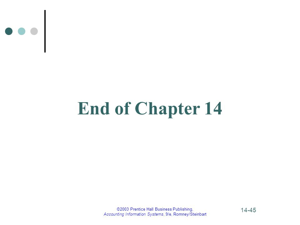 End of Chapter 14 ©2003 Prentice Hall Business Publishing,