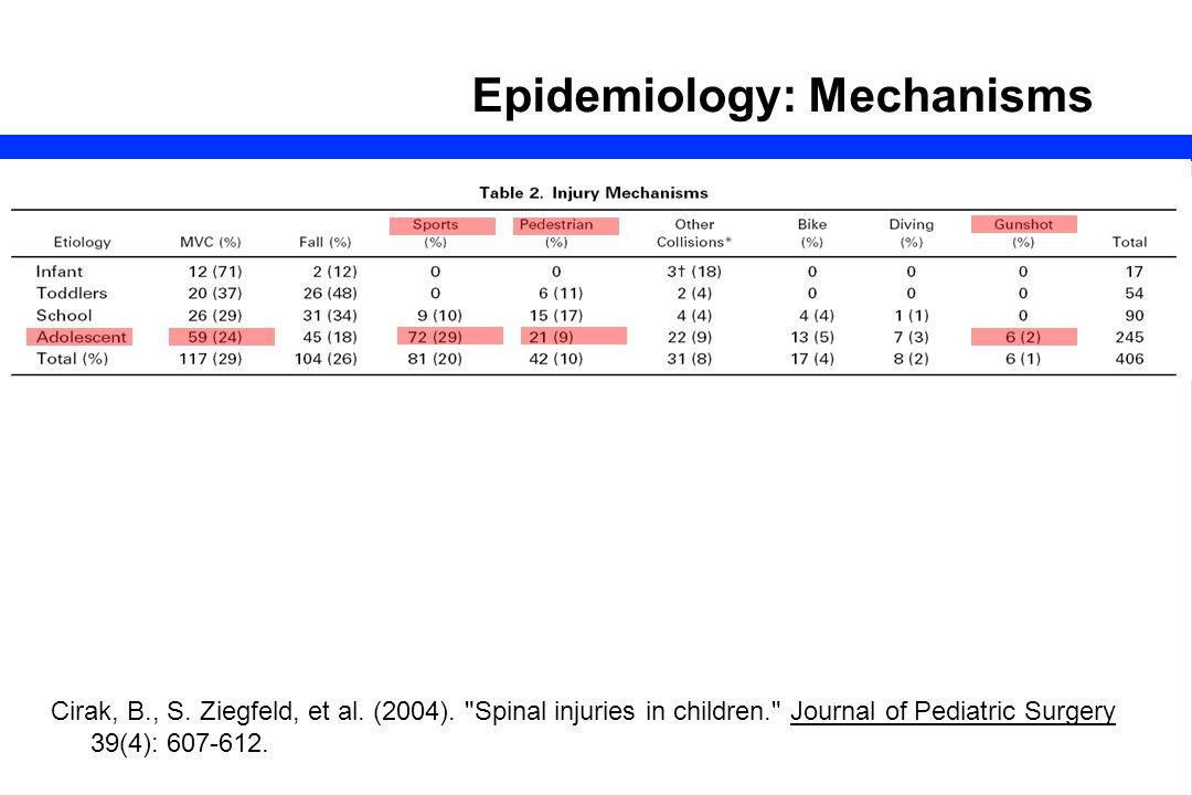 Epidemiology: Mechanisms