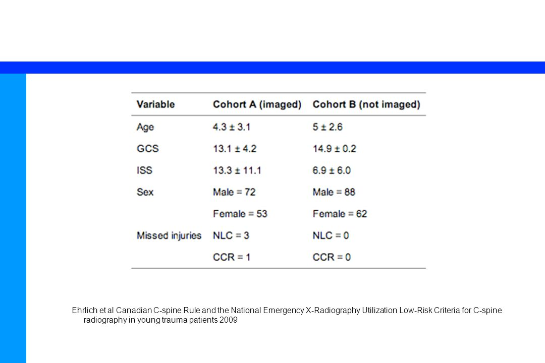 Ehrlich et al Canadian C-spine Rule and the National Emergency X-Radiography Utilization Low-Risk Criteria for C-spine radiography in young trauma patients 2009