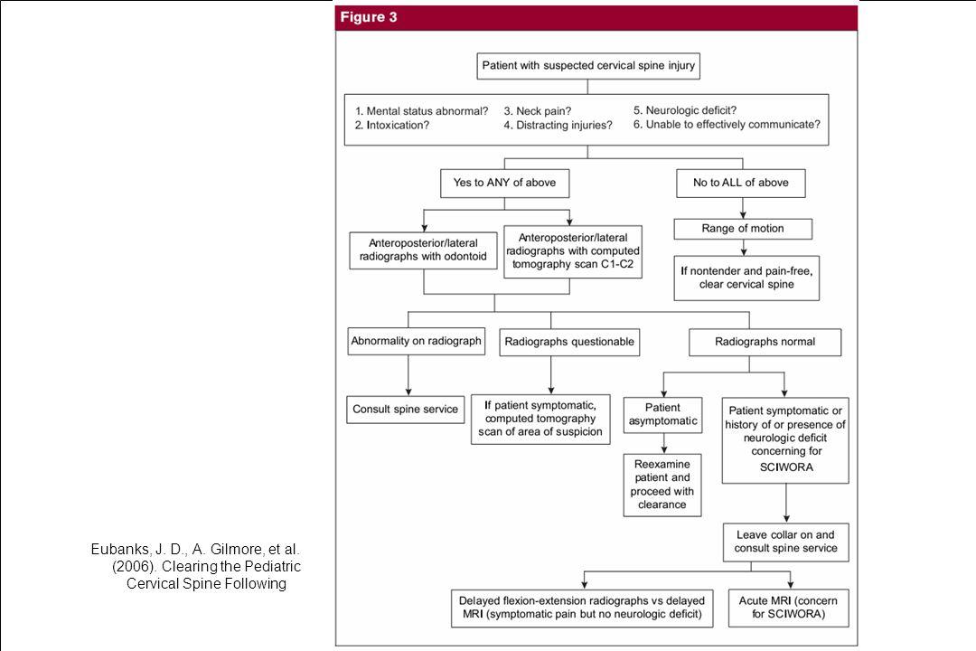 Eubanks, J. D. , A. Gilmore, et al. (2006)