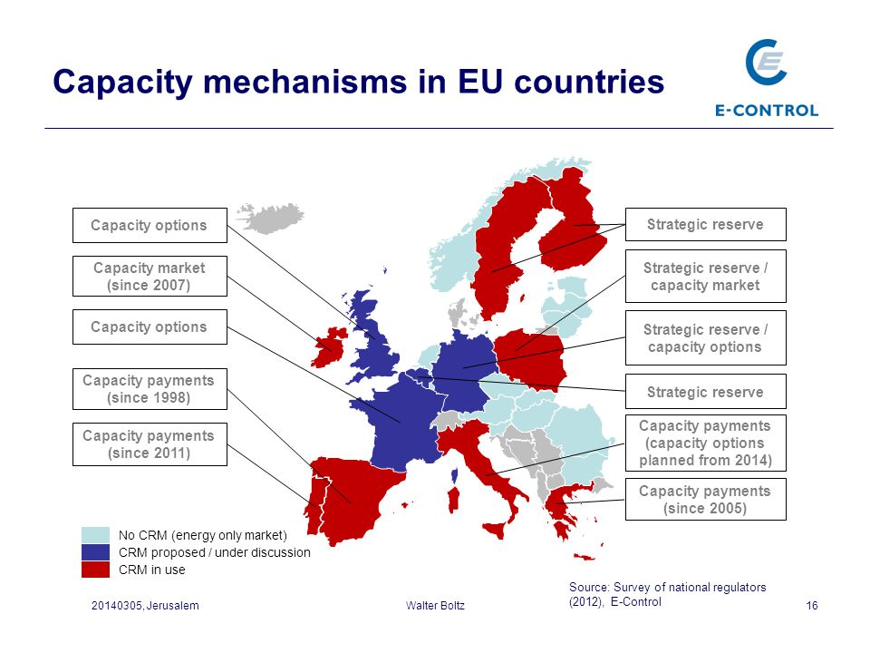 Capacity mechanisms in EU countries