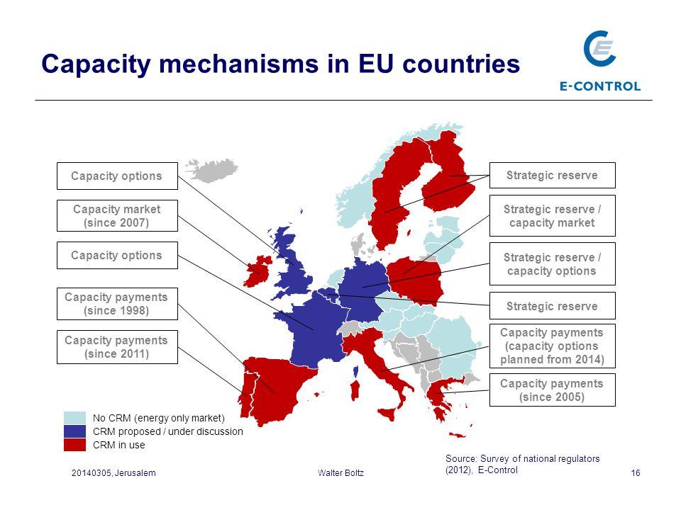 Capacity mechanisms in EU countries