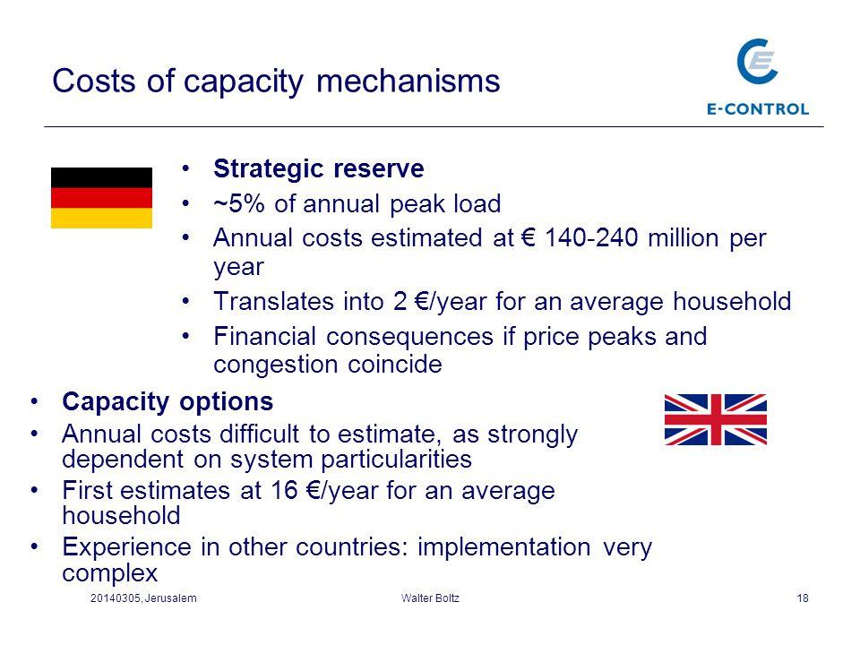 Costs of capacity mechanisms
