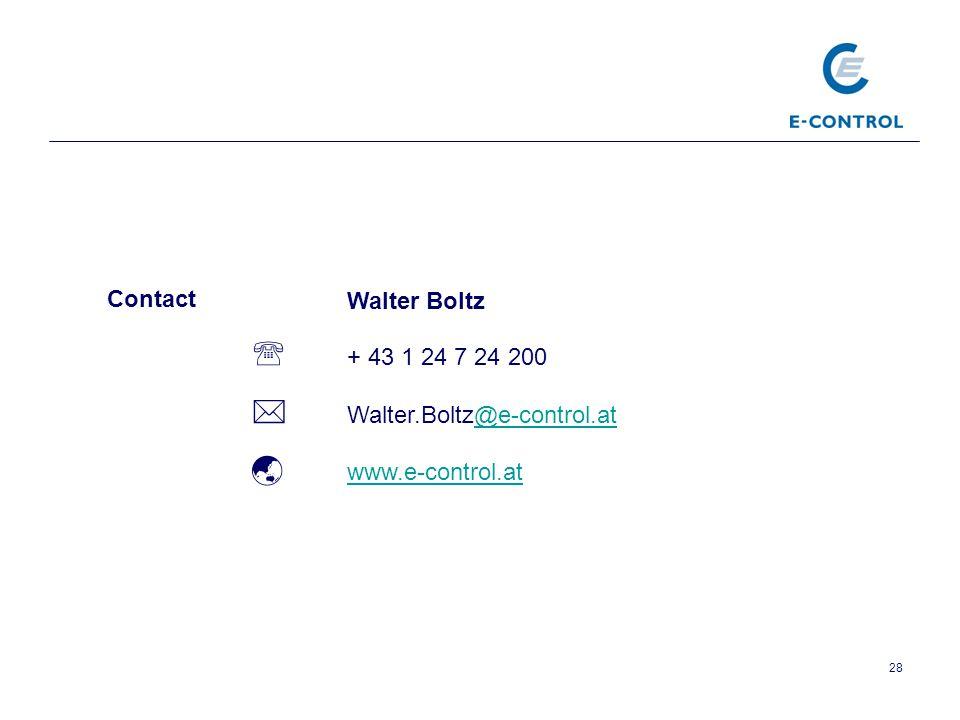  Walter.Boltz@e-control.at  www.e-control.at