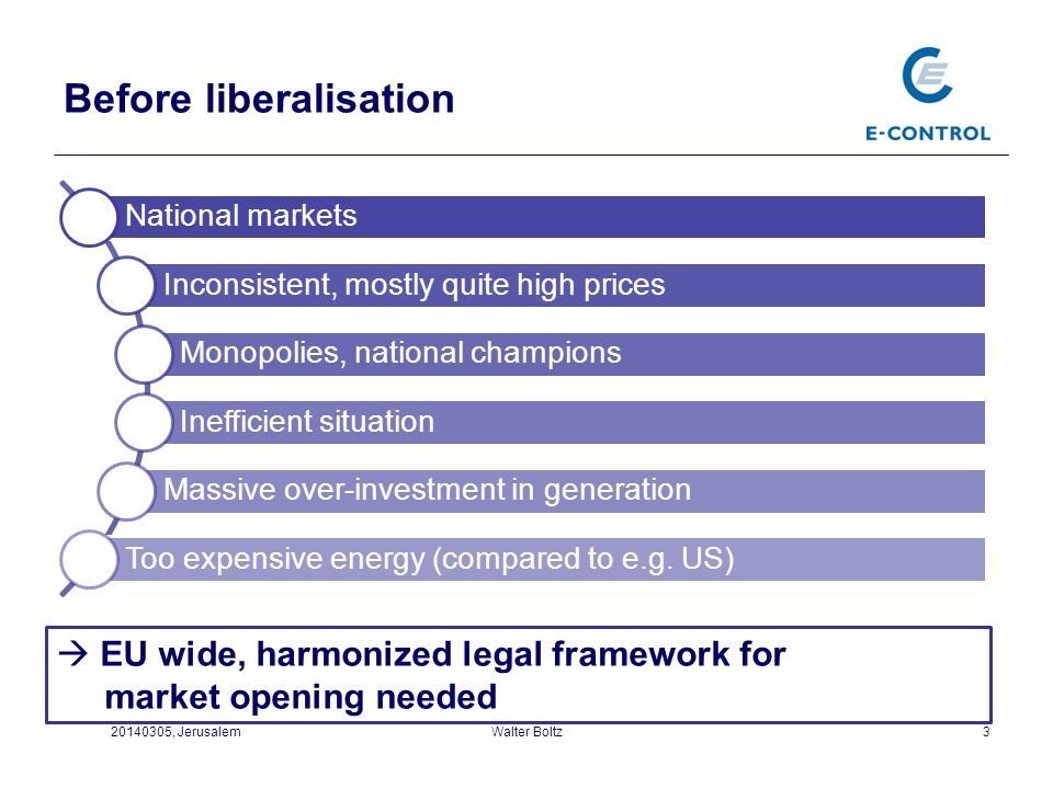 Before liberalisation