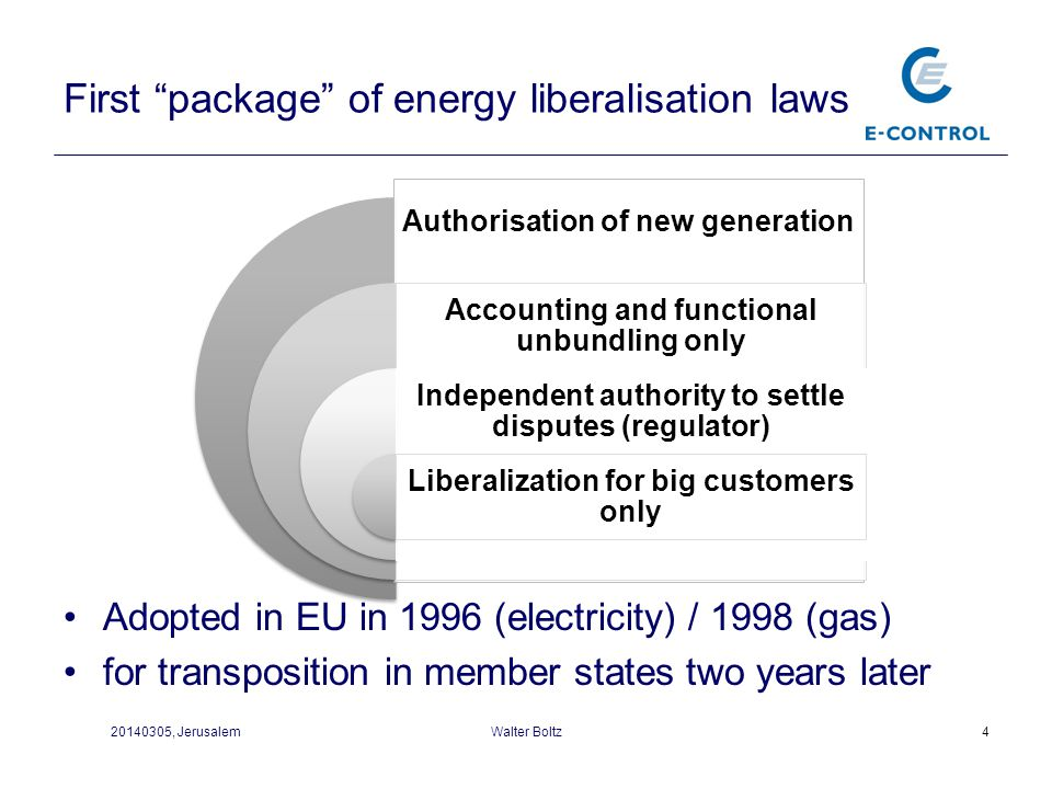 First package of energy liberalisation laws
