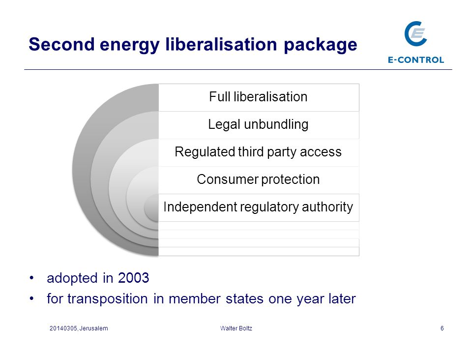 Second energy liberalisation package