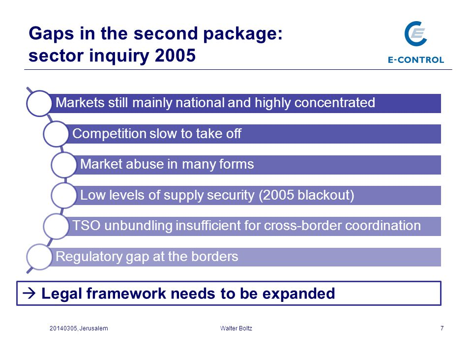 Gaps in the second package: sector inquiry 2005