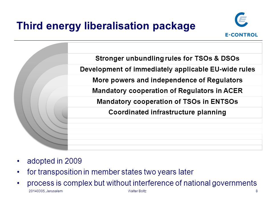 Third energy liberalisation package