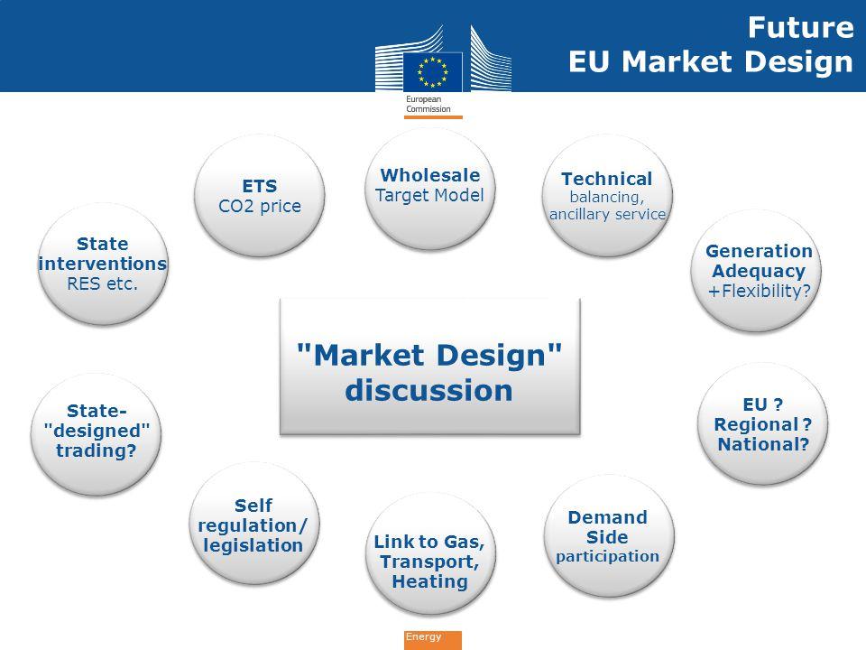 Market Design discussion