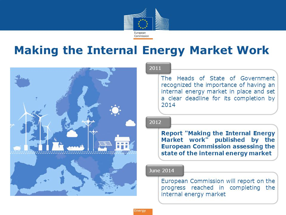 Making the Internal Energy Market Work