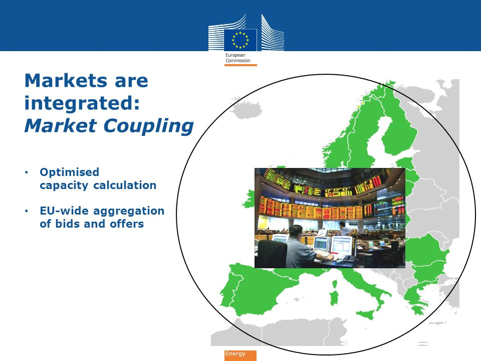 Markets are integrated: Market Coupling