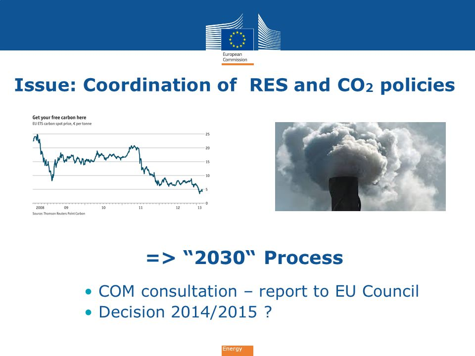=> 2030 Process Issue: Coordination of RES and CO2 policies
