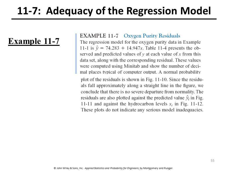 11-7: Adequacy of the Regression Model