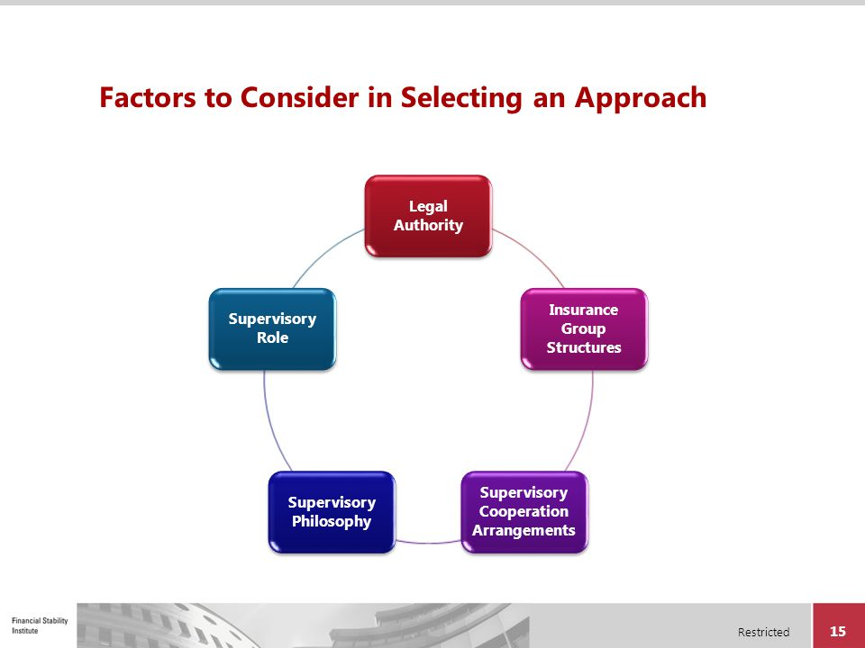 Factors to Consider in Selecting an Approach