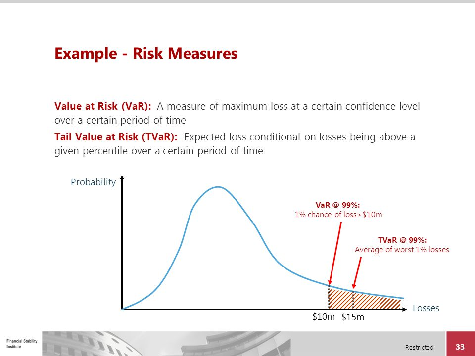 Example - Risk Measures