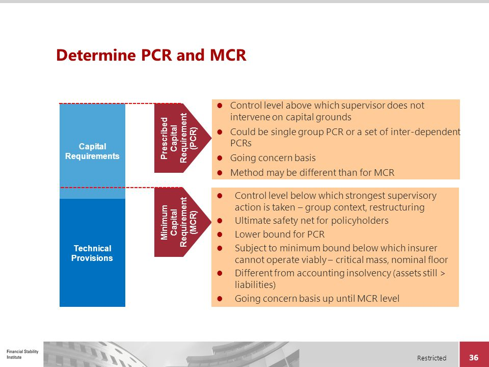 Prescribed Capital Requirement (PCR) Minimum Capital Requirement (MCR)