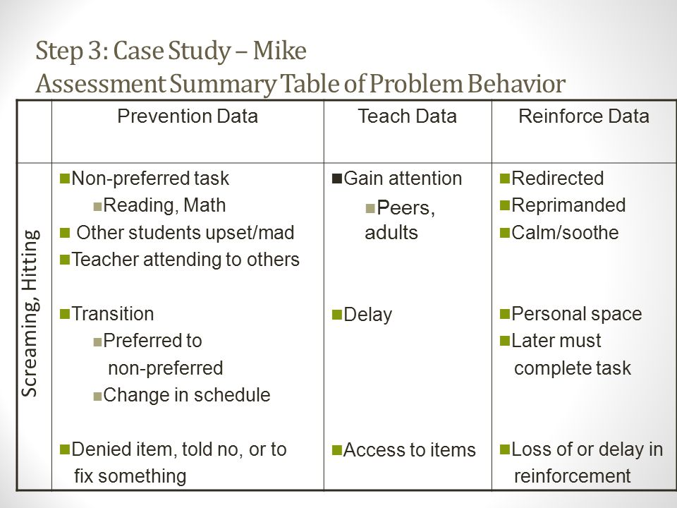 Step 3: Case Study – Mike Assessment Summary Table of Problem Behavior