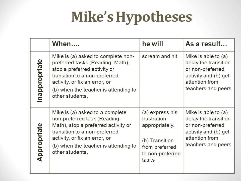 Mike's Hypotheses When…. he will As a result… Inappropriate