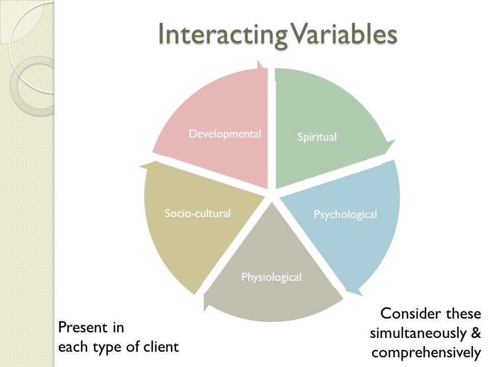 Interacting Variables