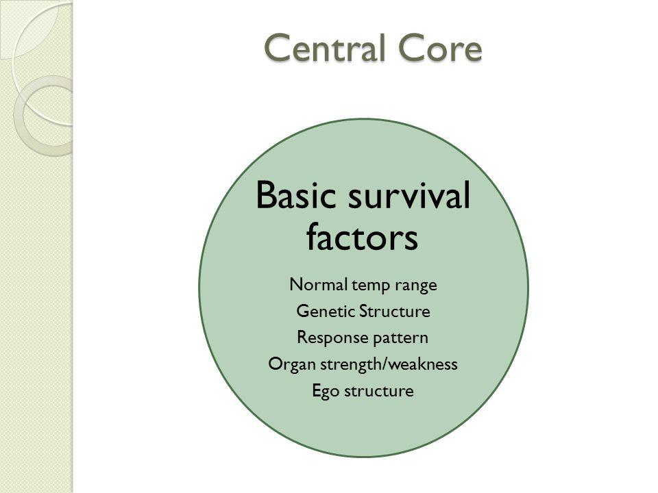 Basic survival factors
