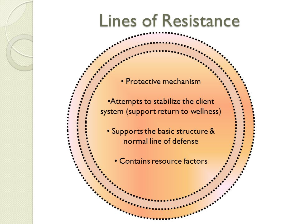 Lines of Resistance Protective mechanism